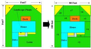 Measuring Square Footage